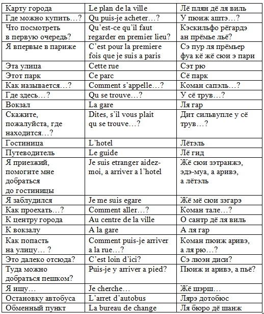 Французские фразы знакомства лена катина ню