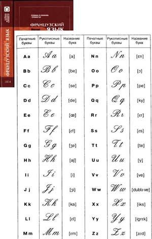 Учебник По Лингвистике Английского Языка