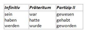 3 формы немецких глаголов