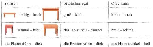 Имя прилагательное в немецком языке