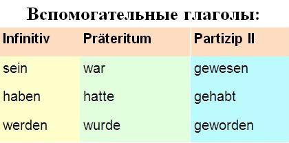 Вспомогательные глаголы