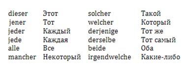 Склонение прилагательных в немецком