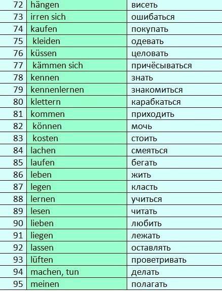 список глаголов немецкого языка