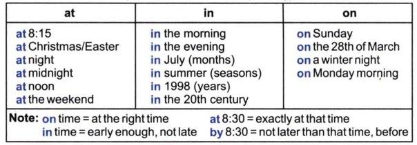 предлоги времени в английском языке таблица