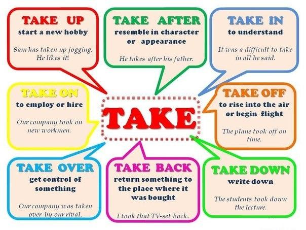 тест на фразовые глаголы