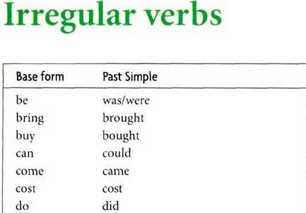 Список неправильных глаголов английского языка