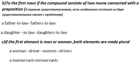 Множественное число сложных существительных