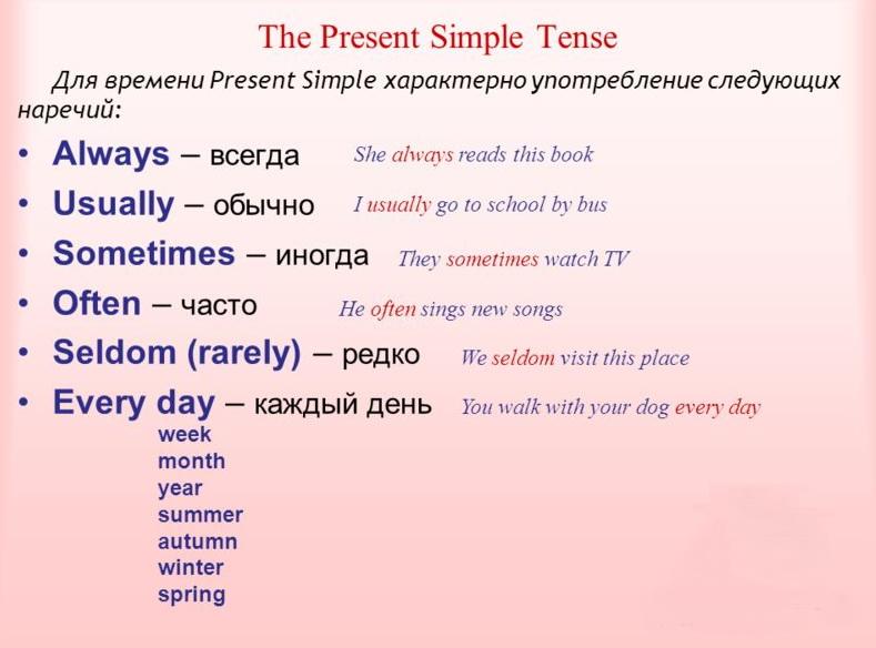Упражнения Present Simple