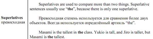 Превосходная степень прилагательных английский
