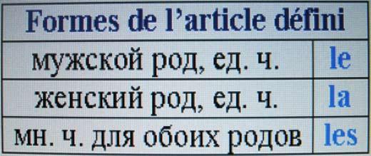 формы определенного артикля – французский язык