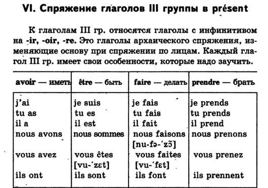 глаголы французского языка с переводом и транскрипцией