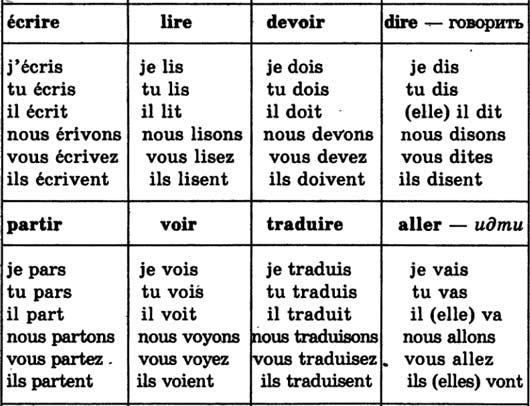 Например, глагол lire