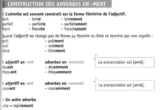 Наречия во французском