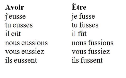 Условное наклонение во французском языке