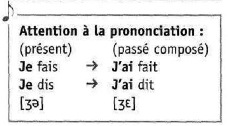 Времена французских глаголов